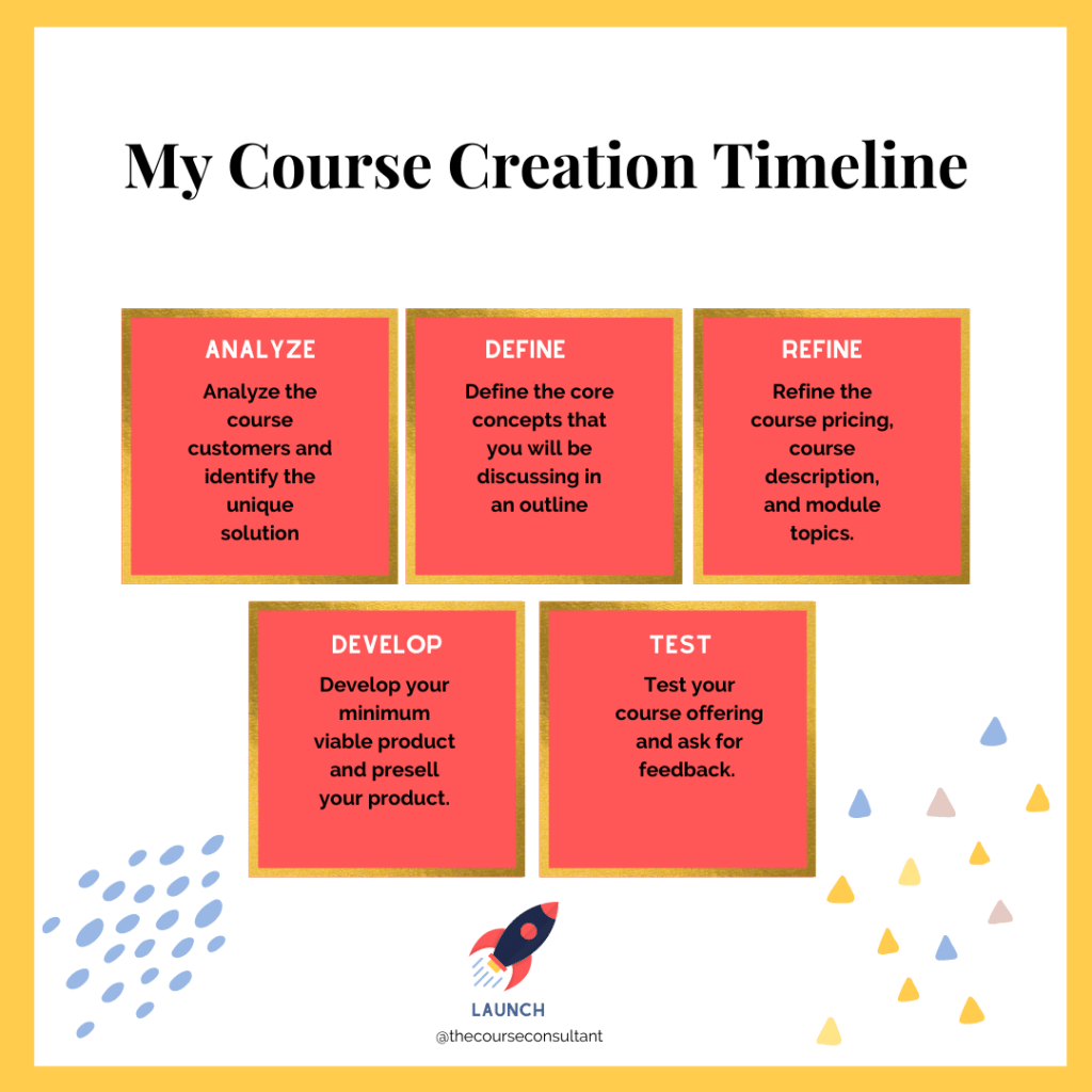 My Course Creation Timeline